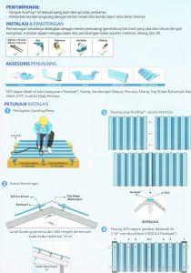 Petunjuk Instalasi Atap Rooftop_1