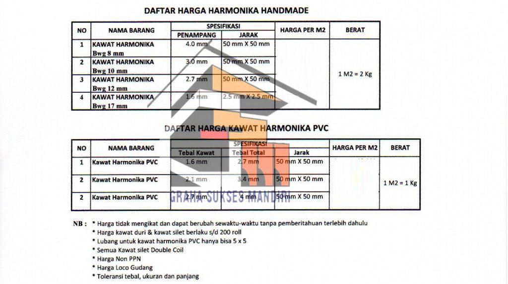 HARGA KAWAT HARMONIKA PVC 2019 BALI